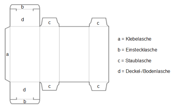 Folding box with straight tuck end
